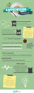Kaffeefakten für Fortgeschrittene
