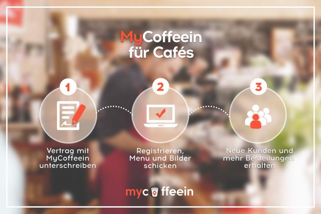 mycoffeein – Die Coffee to go App für Cafés