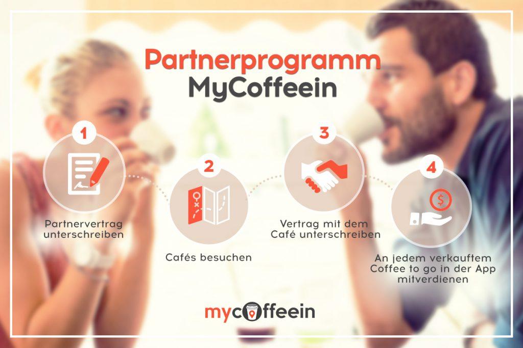 mycoffeein app Partnerprogramm